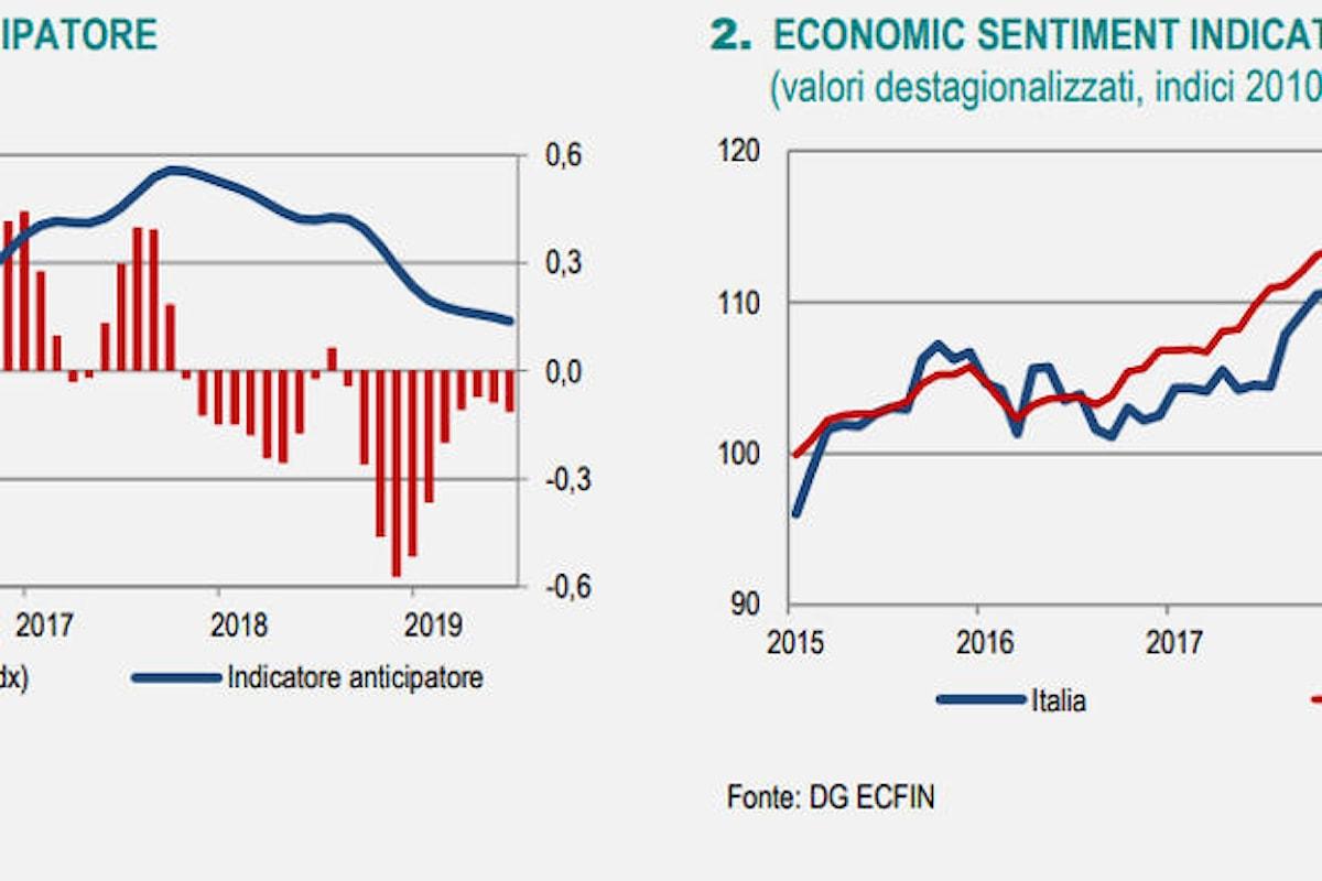 L'andamento dell'economia in Italia a settembre 2019
