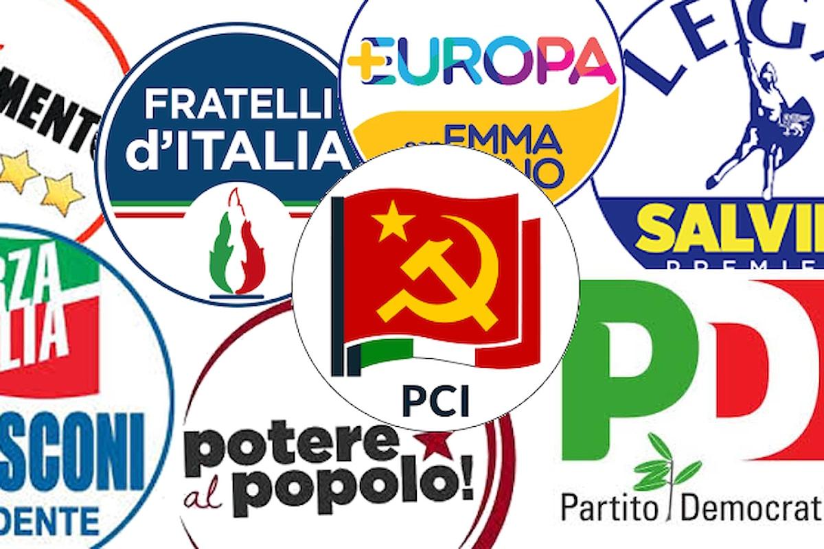 Istituto Ixè: Il Partito della Meloni al 10% e il Movimento delle Sardine...