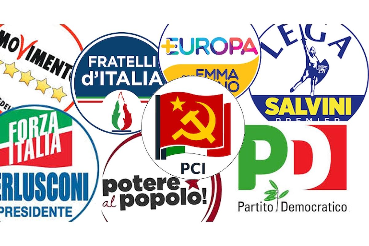 Sondaggio TG La7 (28/09): la Lega in forte flessione mentre FdI fa incetta di consensi