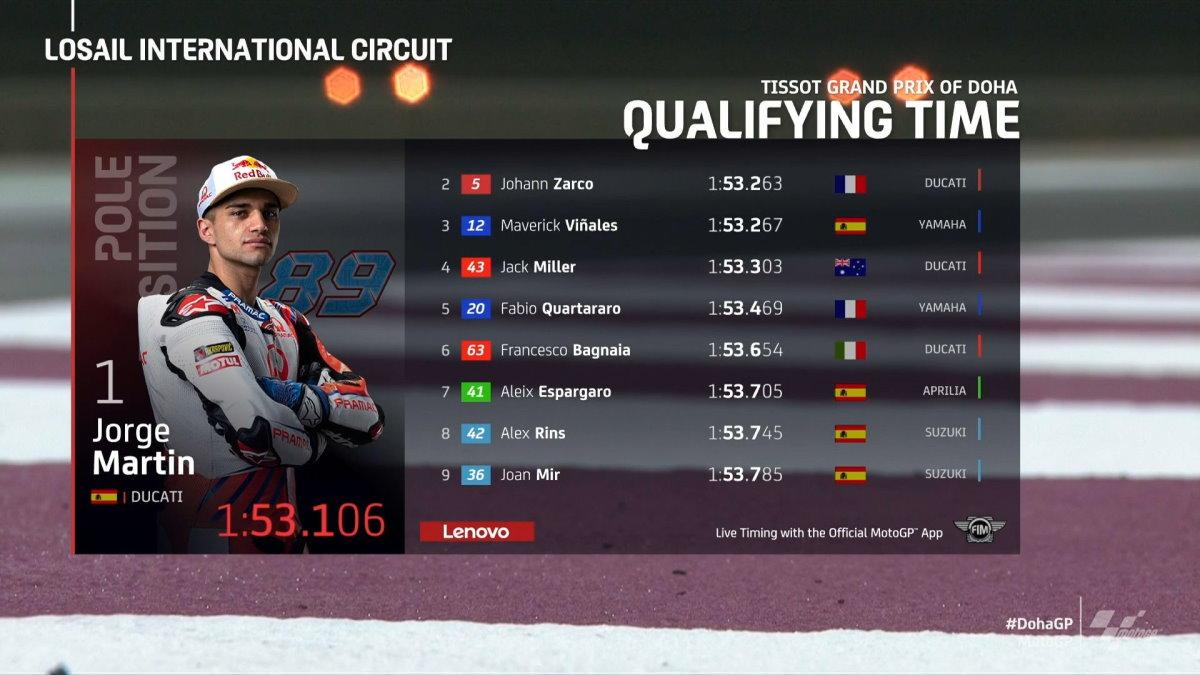 MotoGP, la matricola Martin conquista la pole del GP di Doha