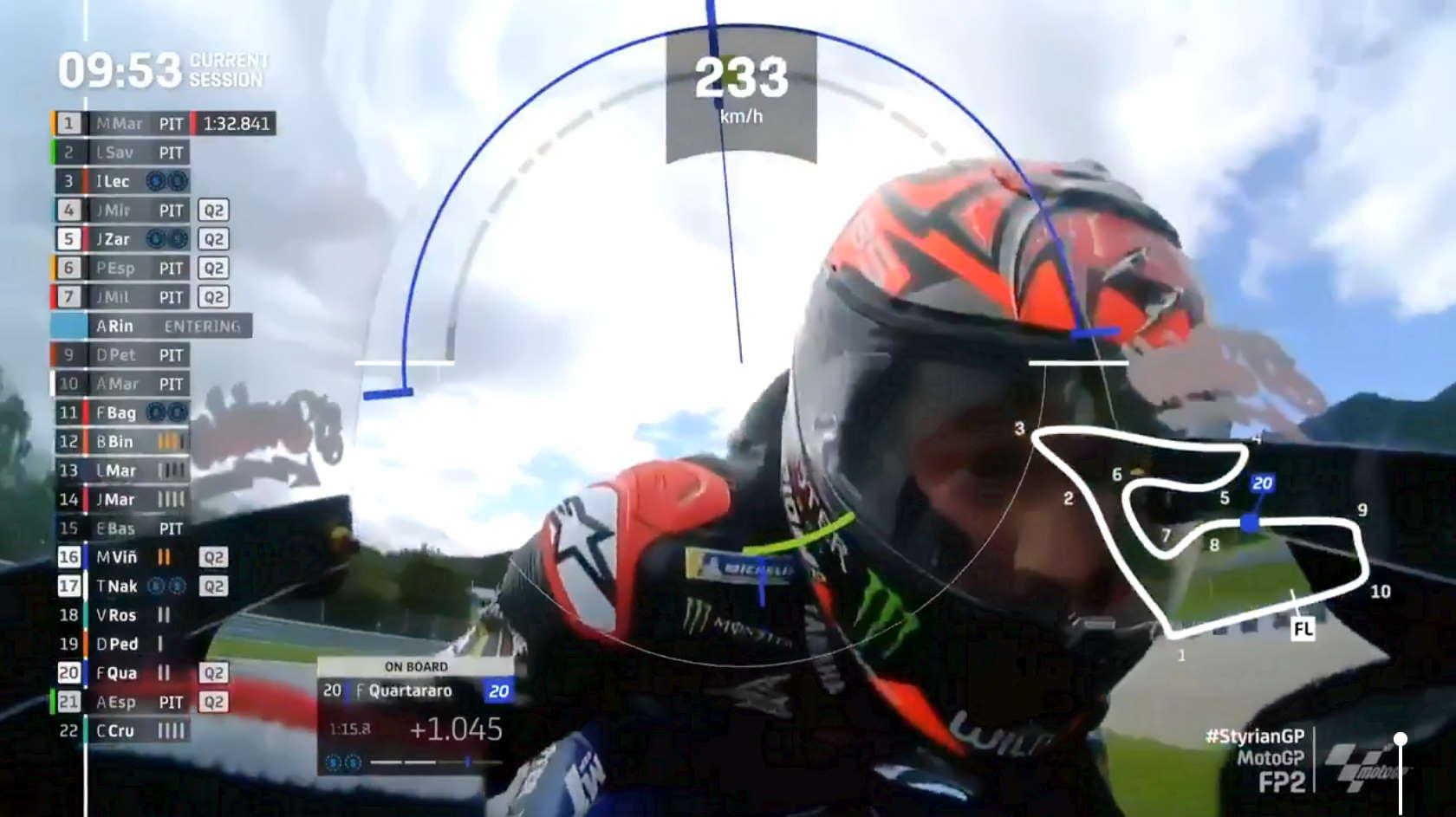 Torna in pista la MotGP dopo la pausa estiva: ecco come sono andate le libere del GP di Stiria