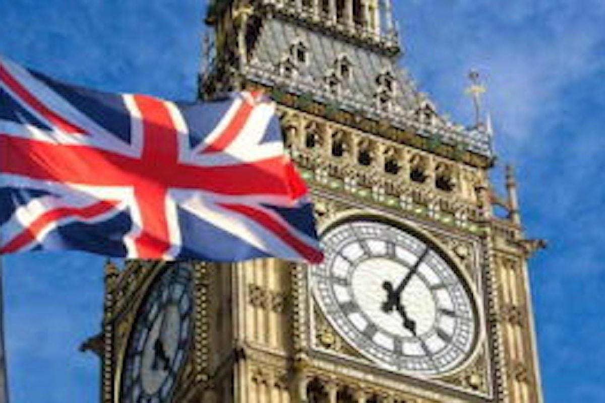 Sterlina in rialzo malgrado gli ultimi dati macro sulla ripresa del Regno Unito