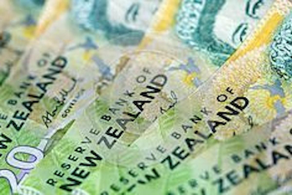 Nuova Zelanda, tassi fermi all'1,75%. Resta freddo il mercato nei confronti del NZD