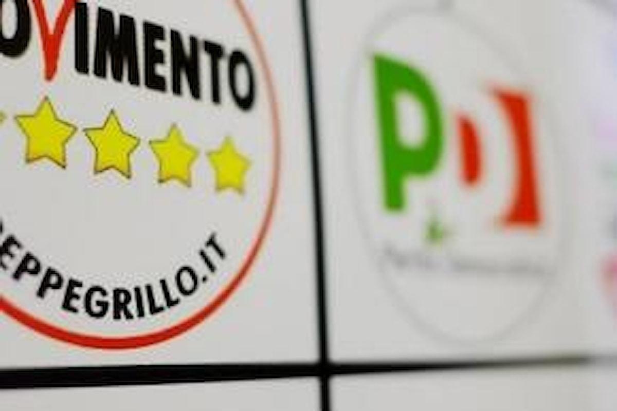 Sondaggi politici ed elettorali, ultime novità ad oggi 28 giugno 2016: il Movimento 5 Stelle primo partito in Italia secondo i nuovi aggiornamenti