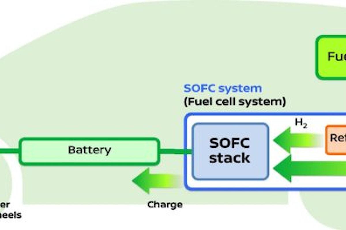 e-Bio Fuel-Cell Nissan