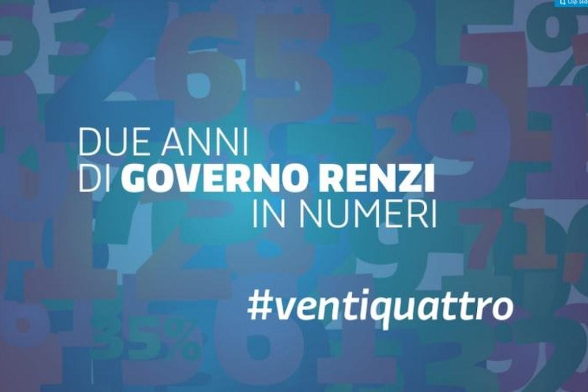 Renzi illustra i suoi due anni di governo